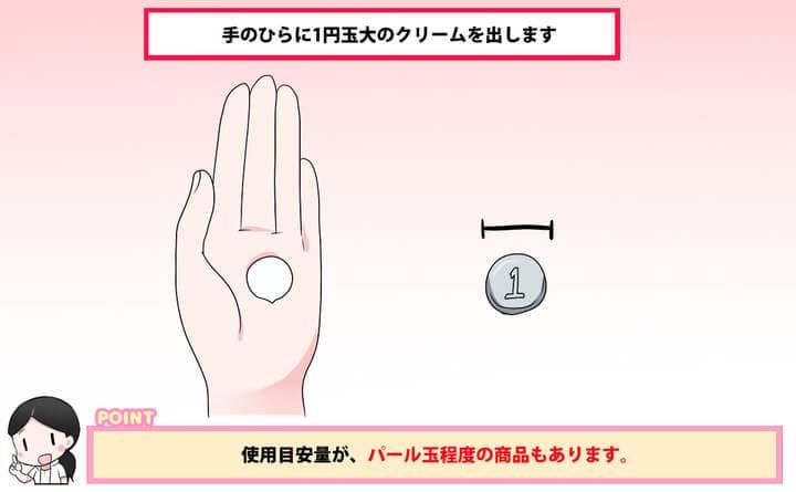 1円玉大のクリームを手の平にのせる